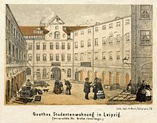 afbeelding van de stad Leipzig waar de dichter Goethe studeerde